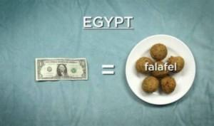بالفيديو.. ما الذي تشتريه بدولار واحد في 10 دول؟