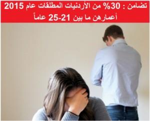 تضامن: 22 ألف واقعة طلاق في الأردن في 2016