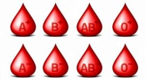 من فصيلة دمك...تعرف على مرضك القادم!
