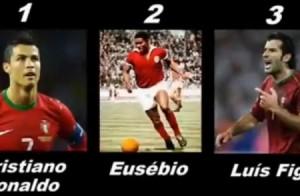 بالفيديو ...تعرف على أفضل ثلاثة لاعبي كرة قدم في كل بلد
