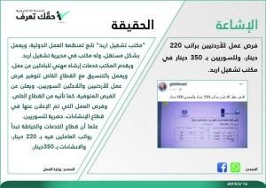 الحكومة: هذه هي حقيقة فرص العمل للأردنيين براتب 220 دينار و للسوريين بـ350