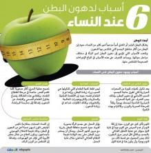 8 أسباب لدهون البطن عند النساء