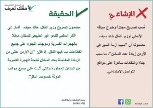 الحكومة تنفي تصريح منسوب لوزير النقل الجديد عن سبب أزمة السير في الأردن