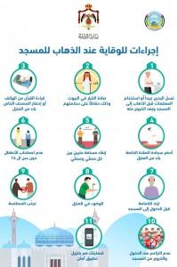 الحكومة تعلن عن إجراءات للوقاية عند الذهاب للمساجد يوم الجمعة