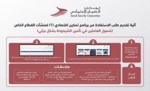 الضمان تطلق خدمتها الإلكترونية لشمول العاملين في تأمين الشيخوخة بشكل جزئي