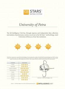 جامعة البترا تتميز بحصولها على أربع نجوم في تقييم كيو إس لعام 2020