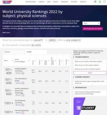 البلقاء التطبيقية الأولى محليا في تصنيف التايمز للجامعات العلمية