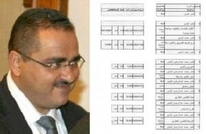 قريبا فتح ملف  تجاوزات عامر البشير تحت قبة البرلمان..!!