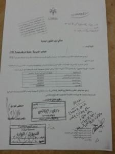 وثيقة خطيرة تهز بلدية الزرقاء.. وتؤكد أن مديونية البلدية وصلت ال 16 مليون دينار