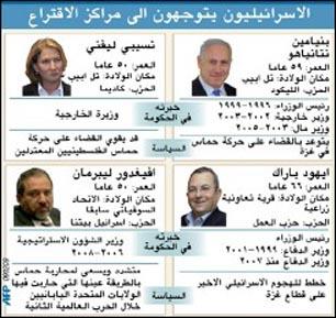 معطيات الانتخابات الإسرائيلية تنذر بأزمة سياسية